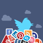 How to Decide the Ideal Social Media for Your Business