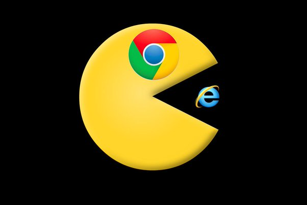 Google Chrome won the crown for most popular browser