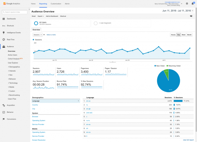 google analytics changes