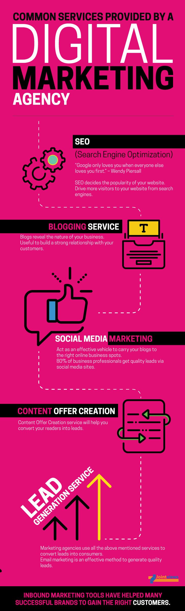 common-services-provided-by-a-digital-marketing-agency-Infographic