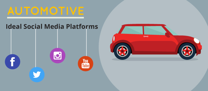 Ideal social media platforms for automotive industry