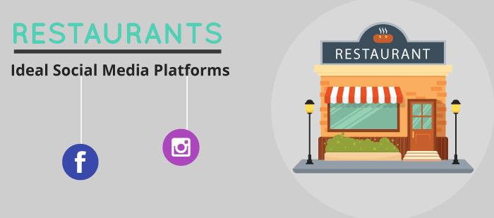 Ideal social media platforms for restaurants