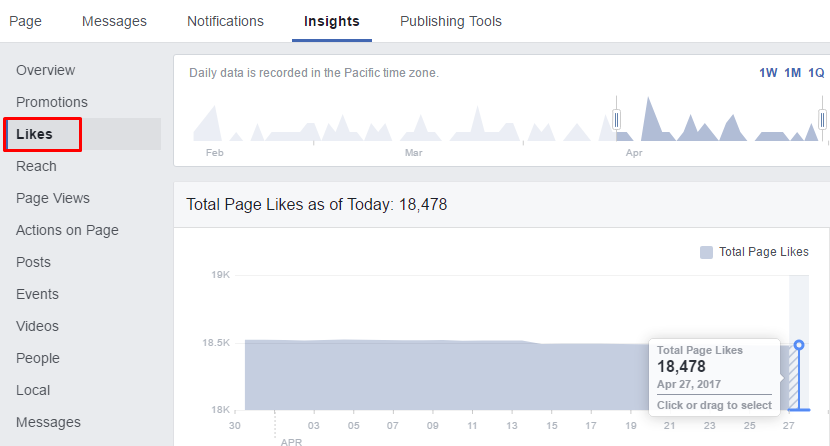 facebook-insights-screenshot-2