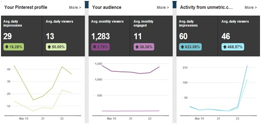 pinterest-analytics-screenshot