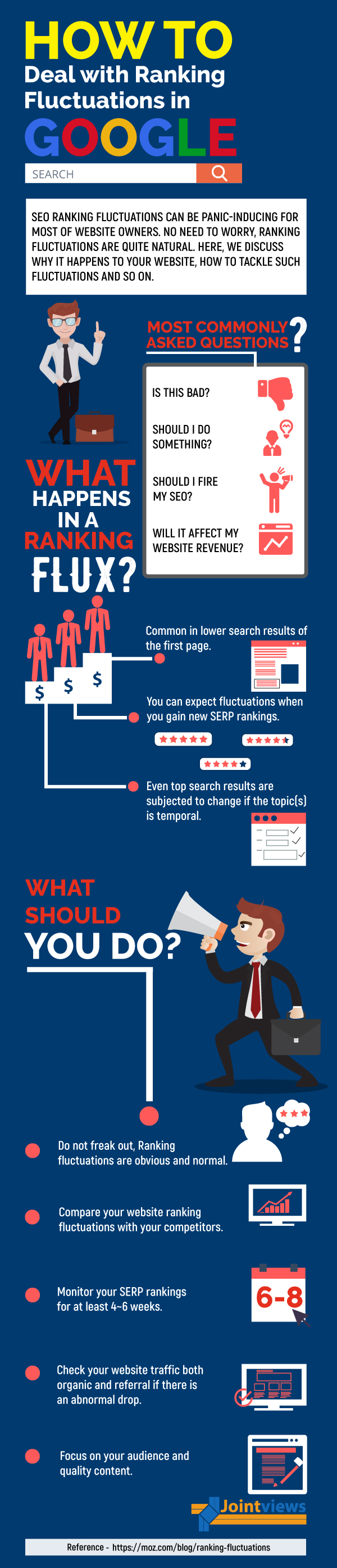 How-to-Deal-with-Ranking-Fluctuations-in-Google-infographic