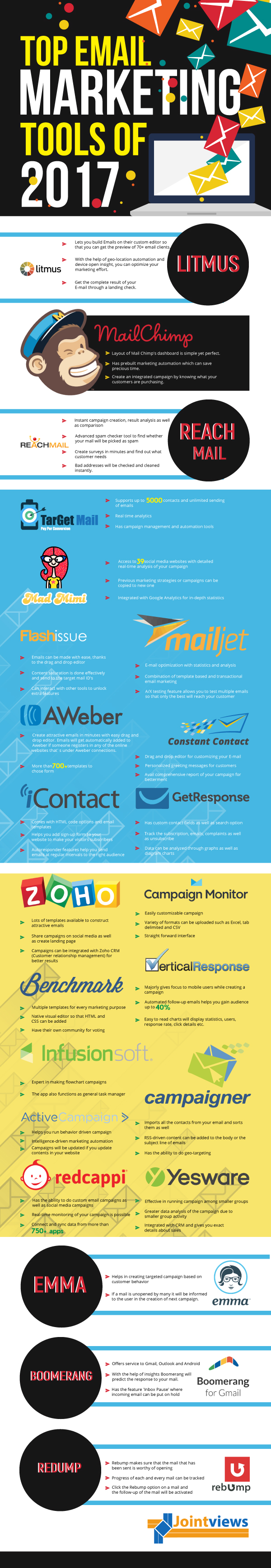 Top-Email-Marketing-tools-of-2017-infographic