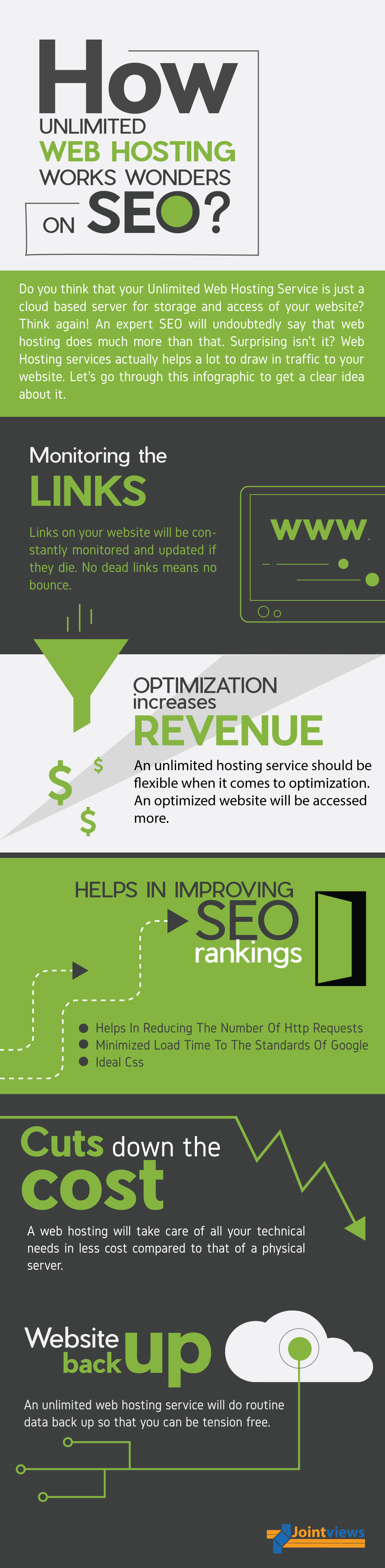 how-unlimited-web-hosting--works-wonders-on-seo-infographic