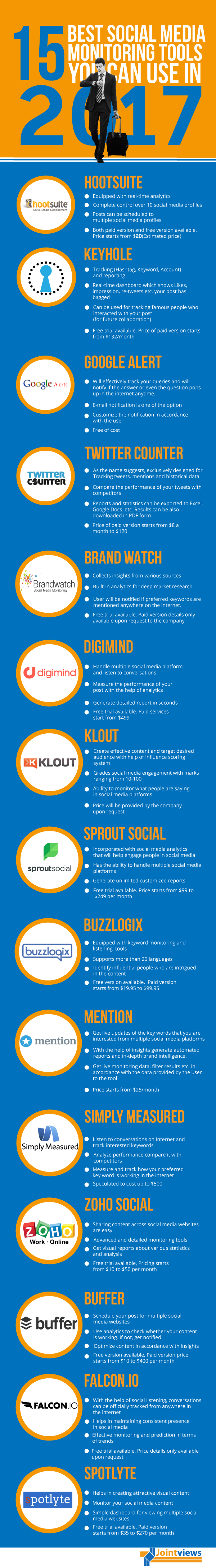 best-social-media-monitoring-tools-infographic