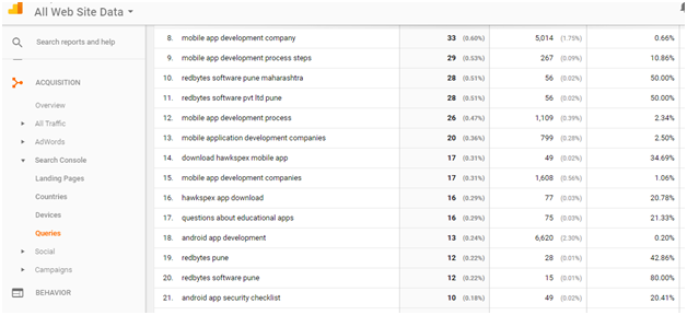 google-analytics-all-website-data-screenshot