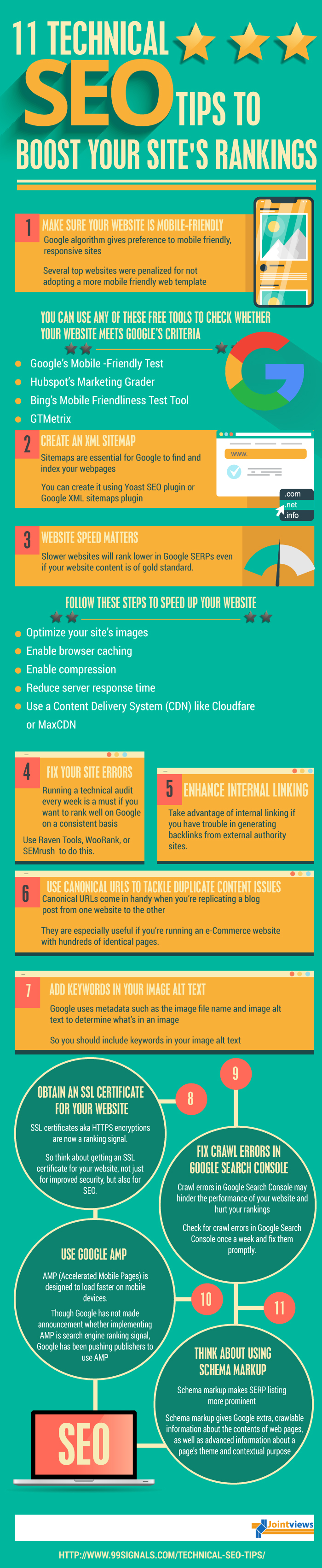 technical seo tips infographic