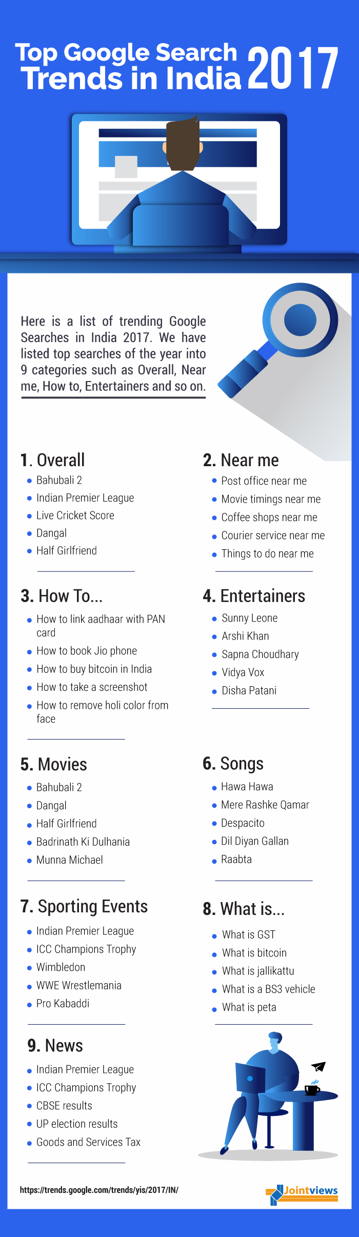 top google search trends in india 2017 infographic