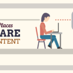 places to share your content